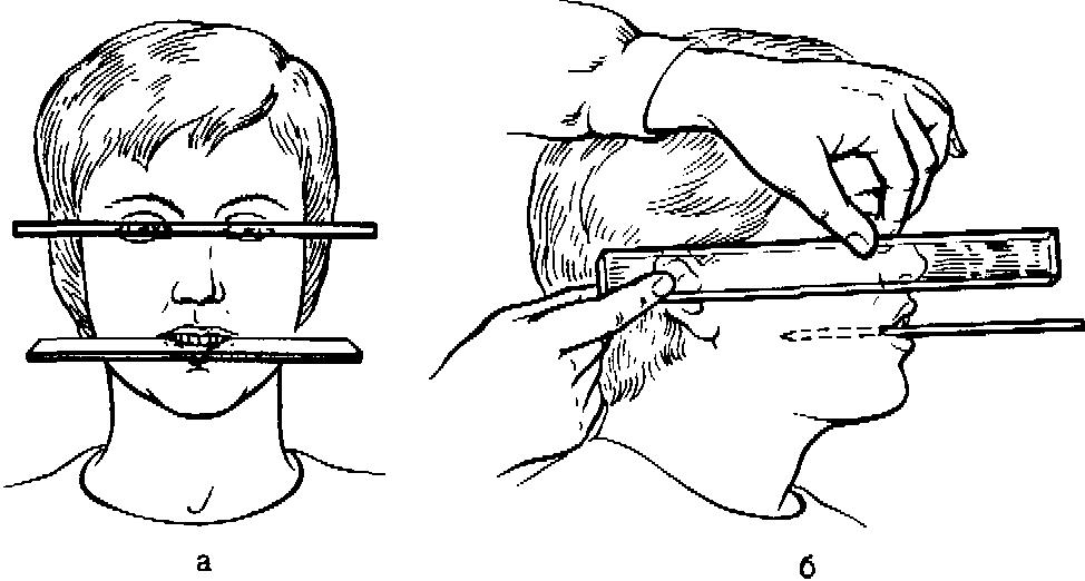 Анатомо-физиологический метод определения центрального соотношения челюстей